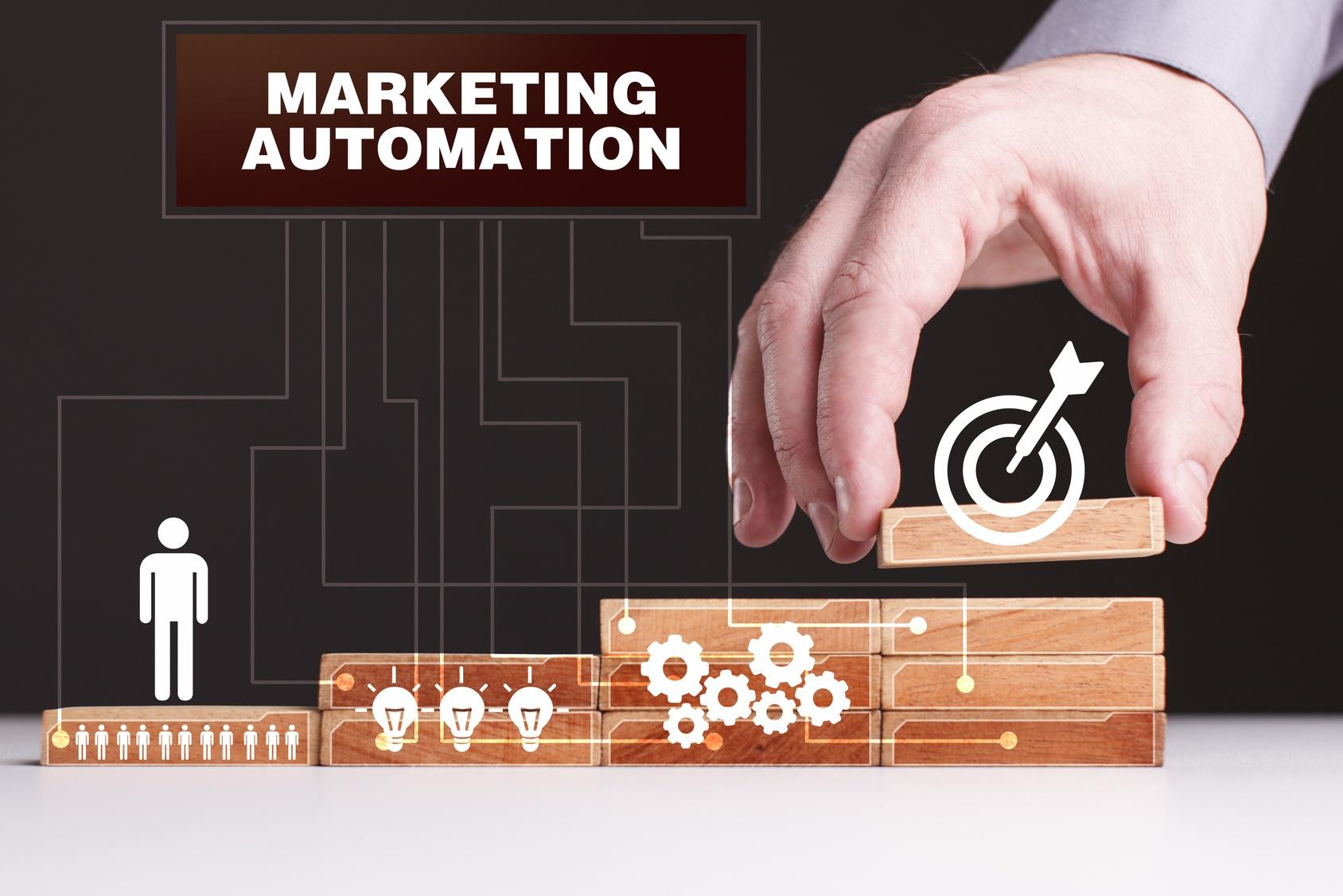 b2b marketing automation.jpg